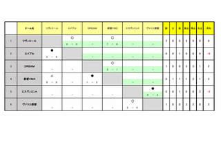 郡内東U10リーグ大会結果及び日程_ページ_2.jpg